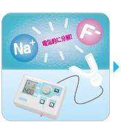 フッ素イオン導入法画像2